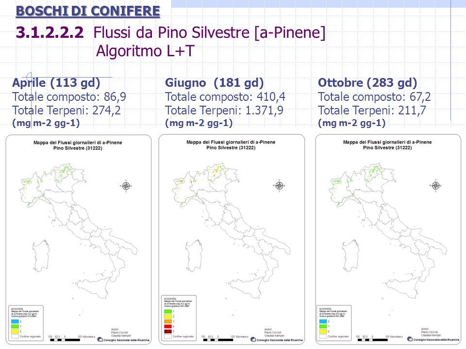 3.1.2.2.2 Flussi da Pino Silvestre [a-Pinene] Algoritmo L+T